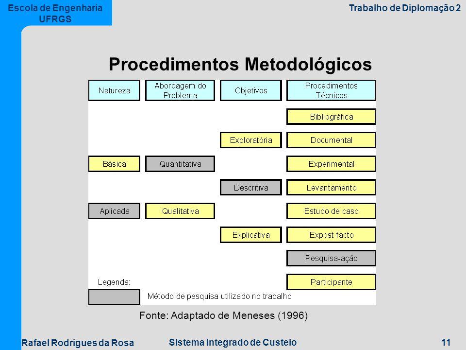 11Sistema Integrado de Custeio Escola de Engenharia UFRGS Trabalho de Diplomação 2 Rafael Rodrigues da Rosa Procedimentos Metodológicos Fonte: Adaptado de Meneses (1996)
