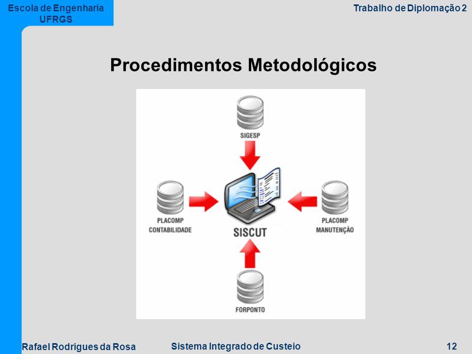 12Sistema Integrado de Custeio Escola de Engenharia UFRGS Trabalho de Diplomação 2 Rafael Rodrigues da Rosa Procedimentos Metodológicos