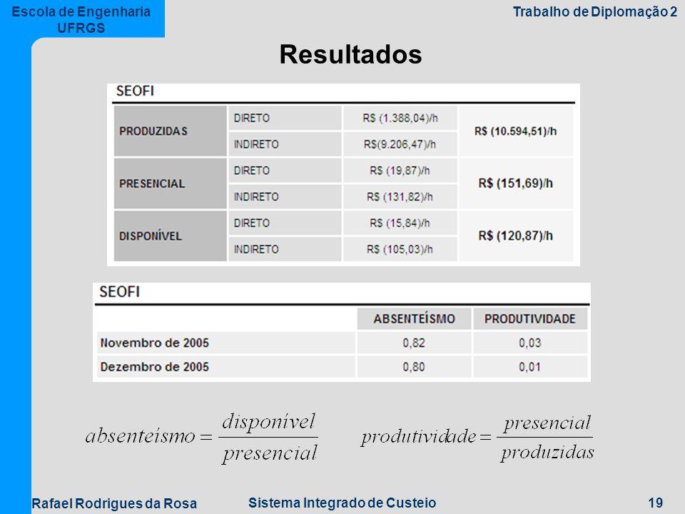 19Sistema Integrado de Custeio Escola de Engenharia UFRGS Trabalho de Diplomação 2 Rafael Rodrigues da Rosa Resultados