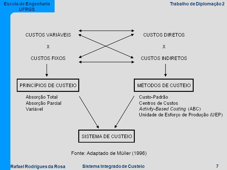 7Sistema Integrado de Custeio Escola de Engenharia UFRGS Trabalho de Diplomação 2 Rafael Rodrigues da Rosa Fonte: Adaptado de Müller (1996)