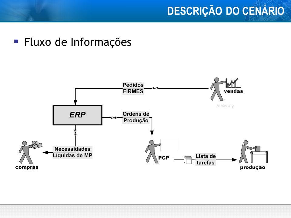 DESCRIÇÃO DO CENÁRIO Fluxo de Informações