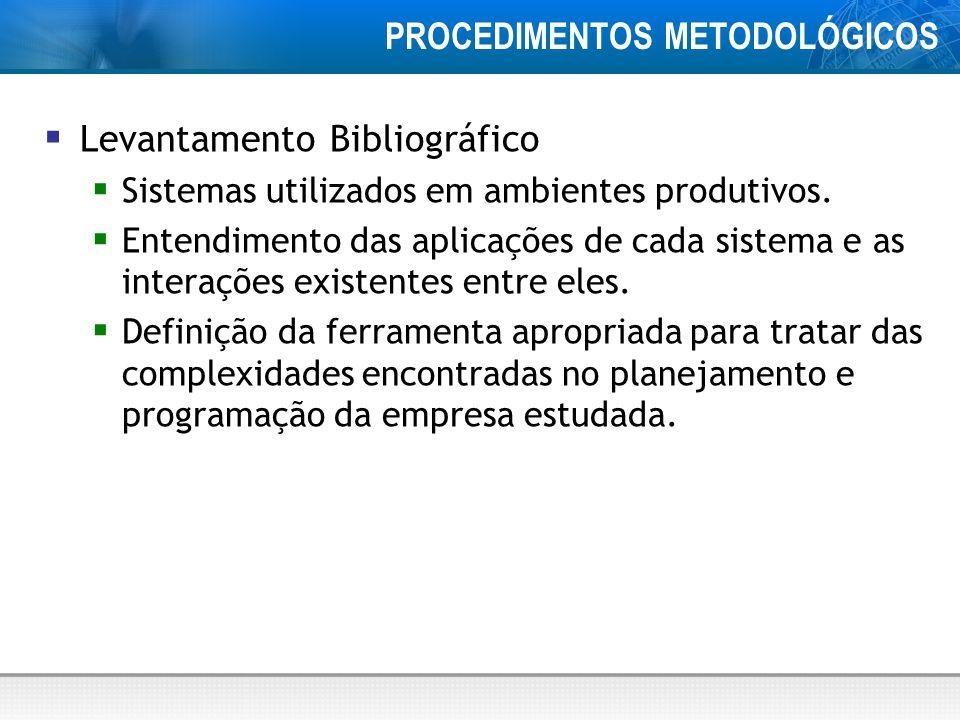 PROCEDIMENTOS METODOLÓGICOS Levantamento Bibliográfico Sistemas utilizados em ambientes produtivos.