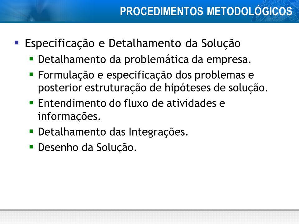 PROCEDIMENTOS METODOLÓGICOS Especificação e Detalhamento da Solução Detalhamento da problemática da empresa.