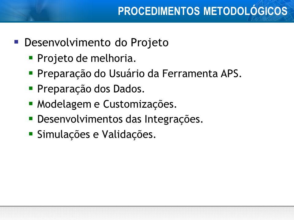 PROCEDIMENTOS METODOLÓGICOS Desenvolvimento do Projeto Projeto de melhoria.