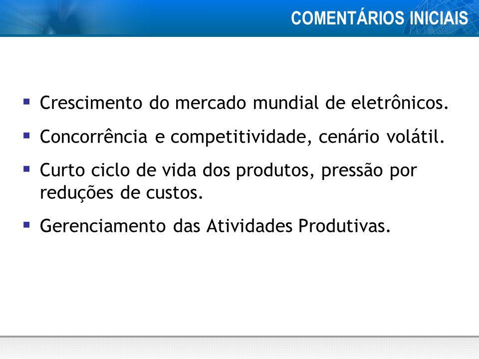 COMENTÁRIOS INICIAIS Crescimento do mercado mundial de eletrônicos.