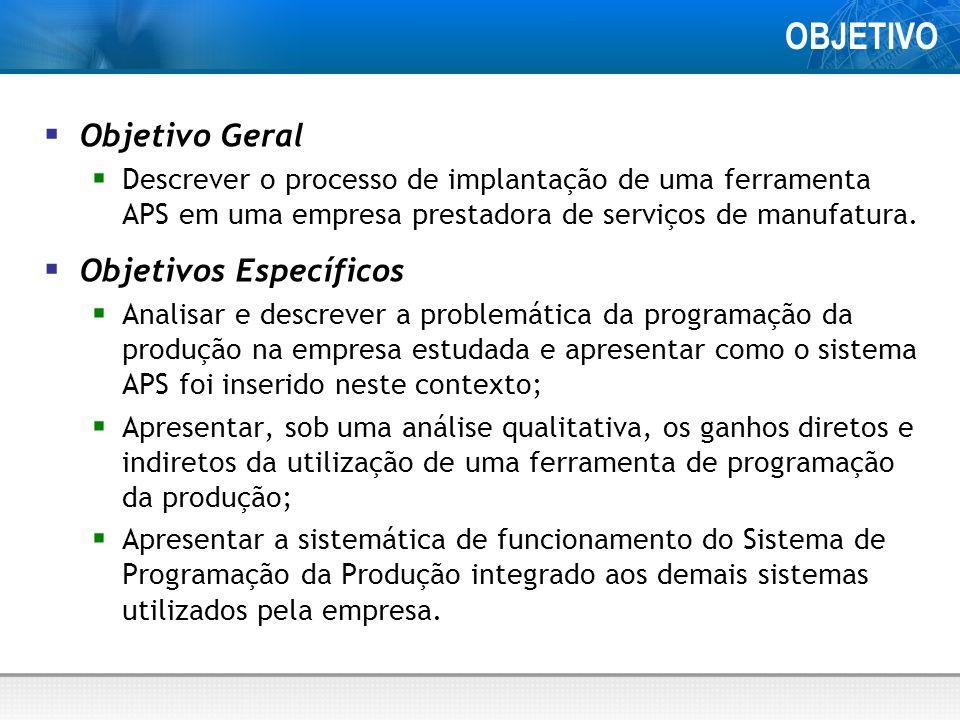 OBJETIVO Objetivo Geral Descrever o processo de implantação de uma ferramenta APS em uma empresa prestadora de serviços de manufatura.