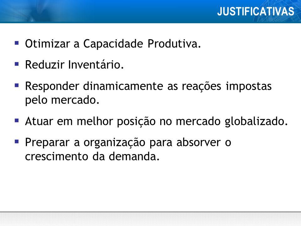 JUSTIFICATIVAS Otimizar a Capacidade Produtiva.Reduzir Inventário.
