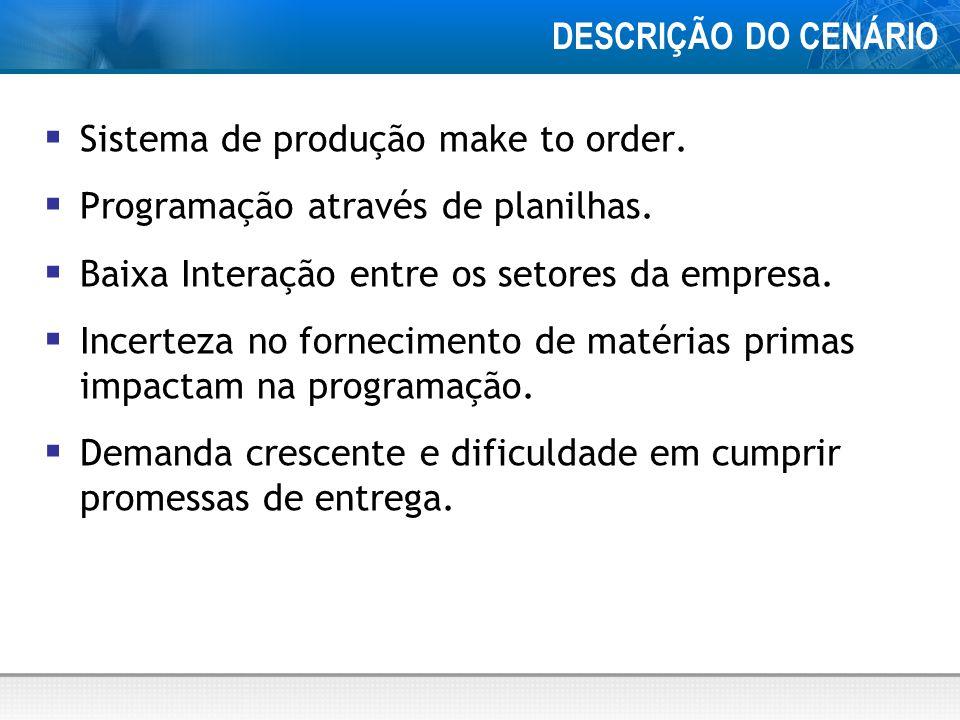 DESCRIÇÃO DO CENÁRIO Sistema de produção make to order.