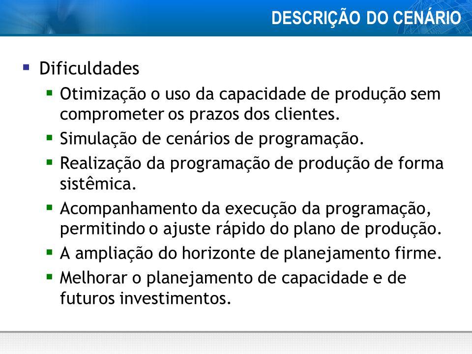 DESCRIÇÃO DO CENÁRIO Dificuldades Otimização o uso da capacidade de produção sem comprometer os prazos dos clientes.