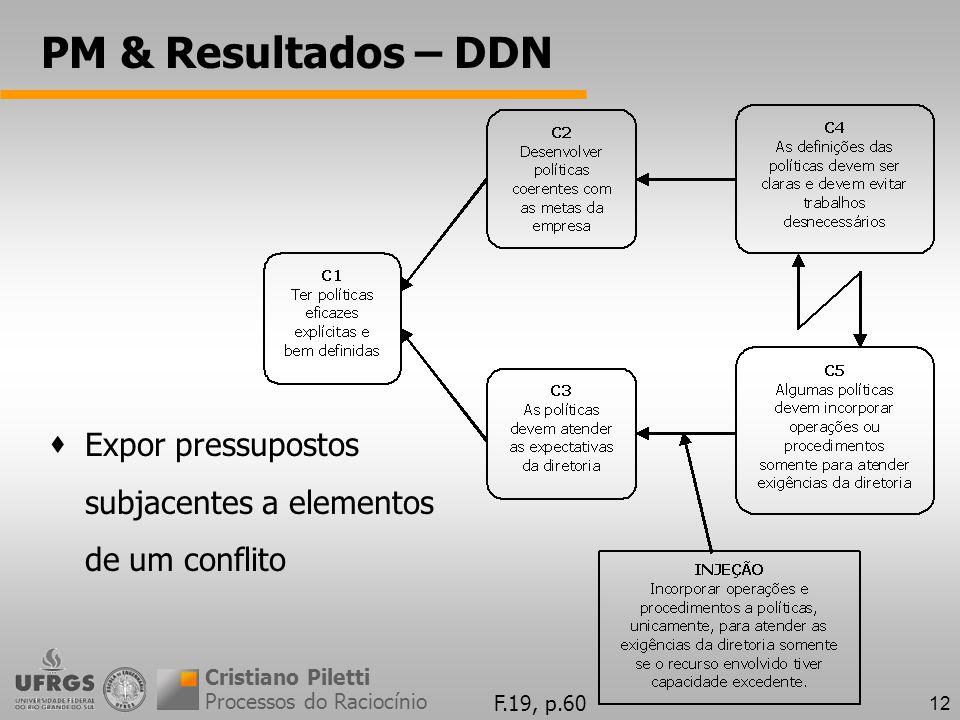 12 PM & Resultados – DDN Processos do Raciocínio Cristiano Piletti Expor pressupostos subjacentes a elementos de um conflito F.19, p.60