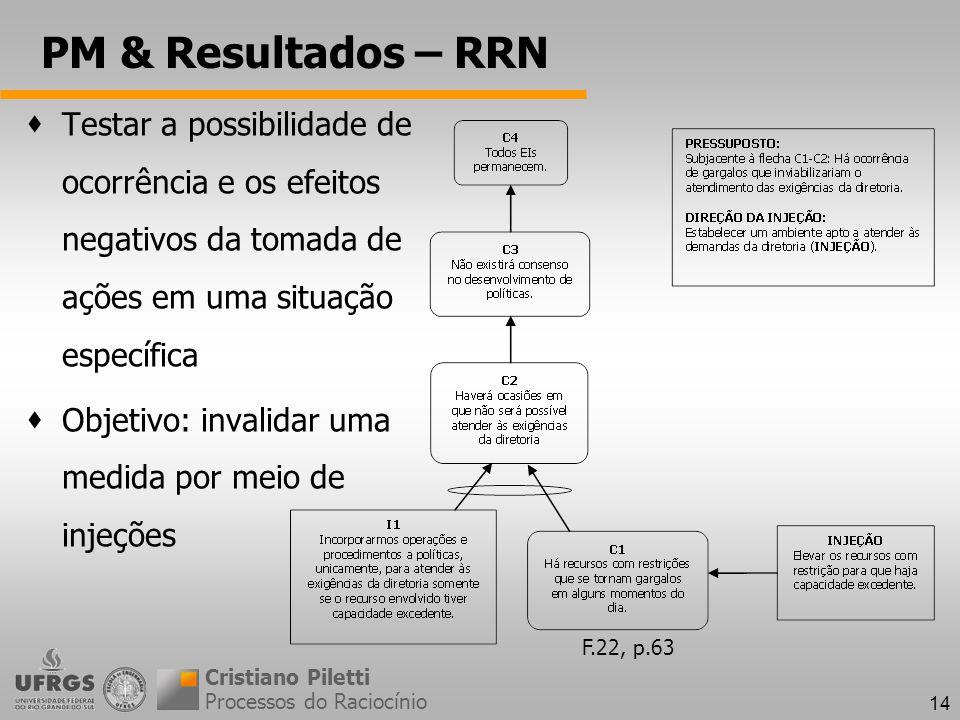 14 PM & Resultados – RRN Processos do Raciocínio Cristiano Piletti Testar a possibilidade de ocorrência e os efeitos negativos da tomada de ações em uma situação específica Objetivo: invalidar uma medida por meio de injeções F.22, p.63