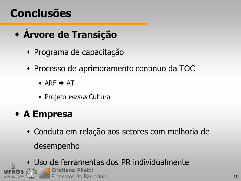 19 Conclusões Árvore de Transição Programa de capacitação Processo de aprimoramento contínuo da TOC ARF AT Projeto versus Cultura A Empresa Conduta em relação aos setores com melhoria de desempenho Uso de ferramentas dos PR individualmente Processos do Raciocínio Cristiano Piletti
