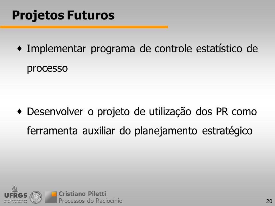 20 Projetos Futuros Implementar programa de controle estatístico de processo Desenvolver o projeto de utilização dos PR como ferramenta auxiliar do planejamento estratégico Processos do Raciocínio Cristiano Piletti
