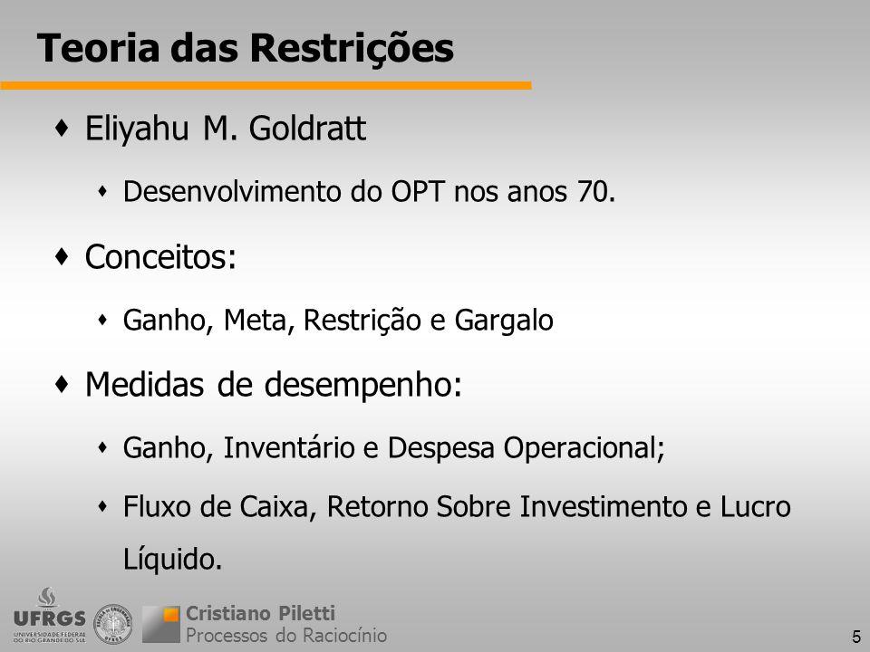 5 Teoria das Restrições Eliyahu M. Goldratt Desenvolvimento do OPT nos anos 70. Conceitos: Ganho, Meta, Restrição e Gargalo Medidas de desempenho: Gan
