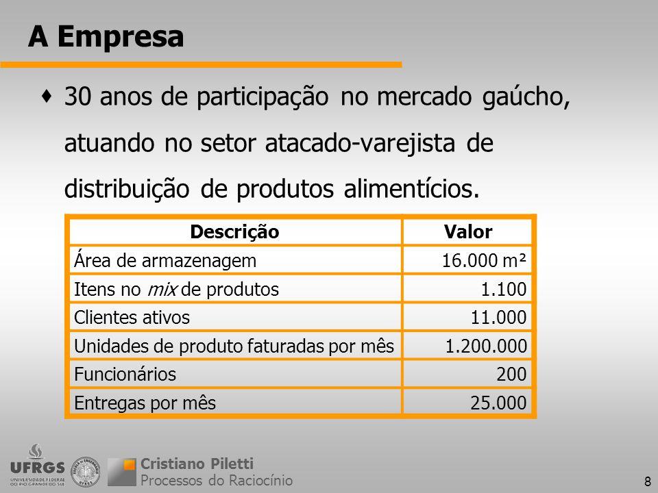 8 A Empresa 30 anos de participação no mercado gaúcho, atuando no setor atacado-varejista de distribuição de produtos alimentícios. Processos do Racio