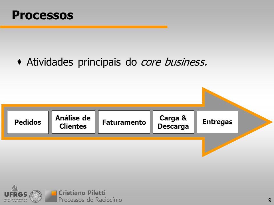 9 Processos Atividades principais do core business. Processos do Raciocínio Cristiano Piletti Pedidos Análise de Clientes Faturamento Carga & Descarga