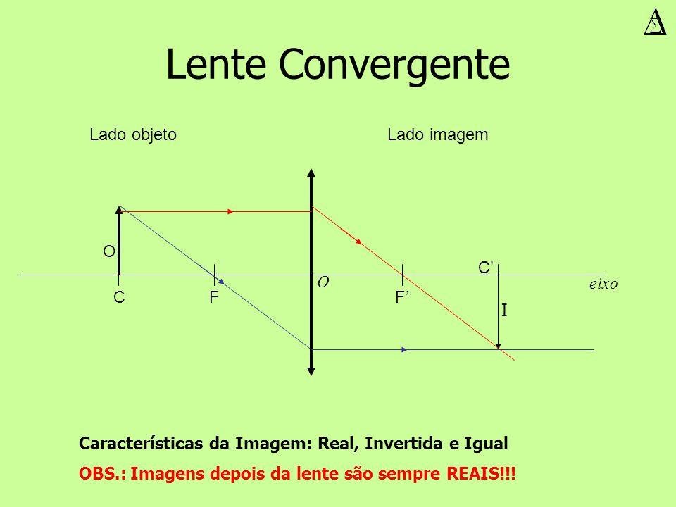 Lente Convergente O Características da Imagem: Real, Invertida e Igual OBS.: Imagens depois da lente são sempre REAIS!!! FF C eixo O I Lado objetoLado