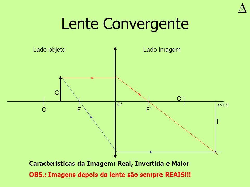 Lente Convergente O Características da Imagem: Real, Invertida e Maior OBS.: Imagens depois da lente são sempre REAIS!!! FF C eixo O I Lado objetoLado