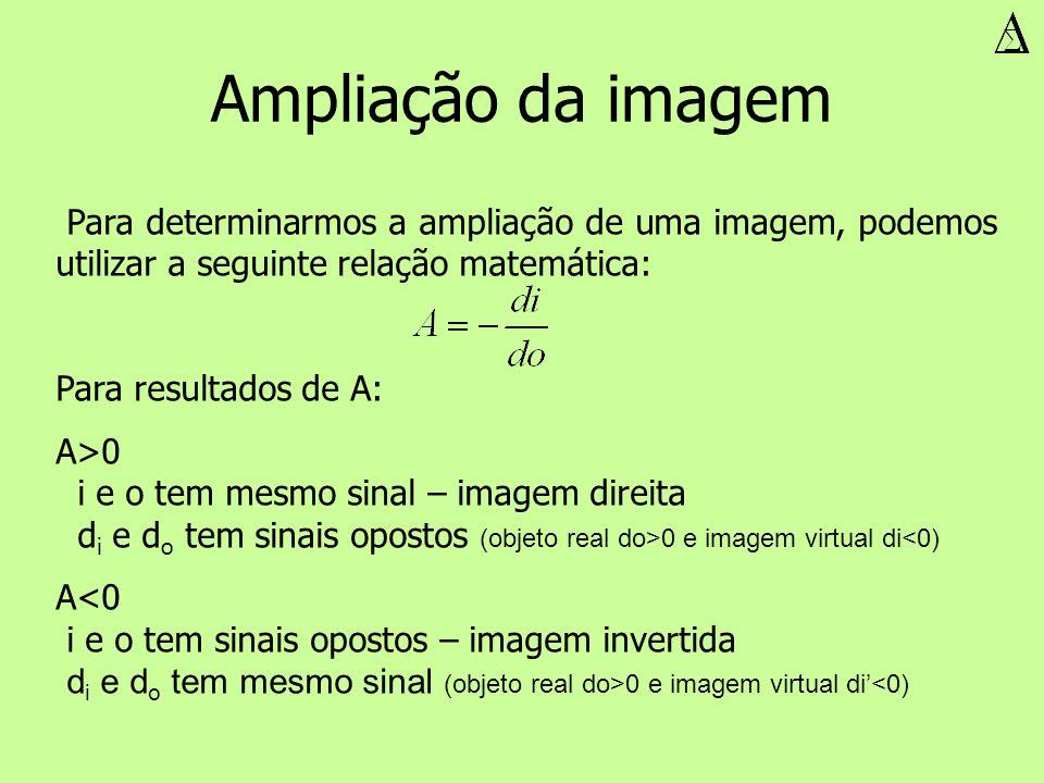 Ampliação da imagem Para determinarmos a ampliação de uma imagem, podemos utilizar a seguinte relação matemática: Para resultados de A: A>0 i e o tem