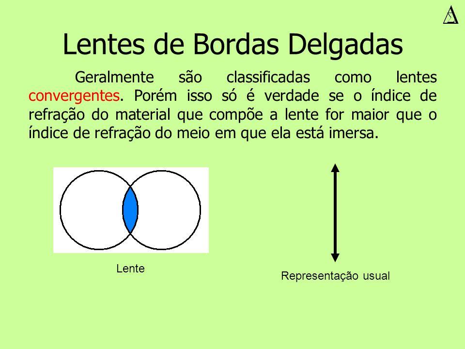 Lentes de Bordas Delgadas Geralmente são classificadas como lentes convergentes. Porém isso só é verdade se o índice de refração do material que compõ