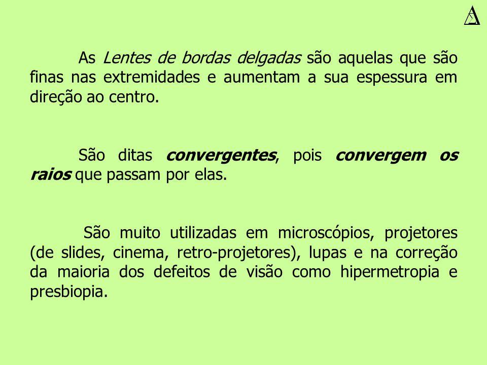 Lentes de Bordas Delgadas 1 2 3 1 – Lente BiconvexaRepresentação geométrica 2 – Lente Côncava-convexa 3 – Lente Plano-convexa