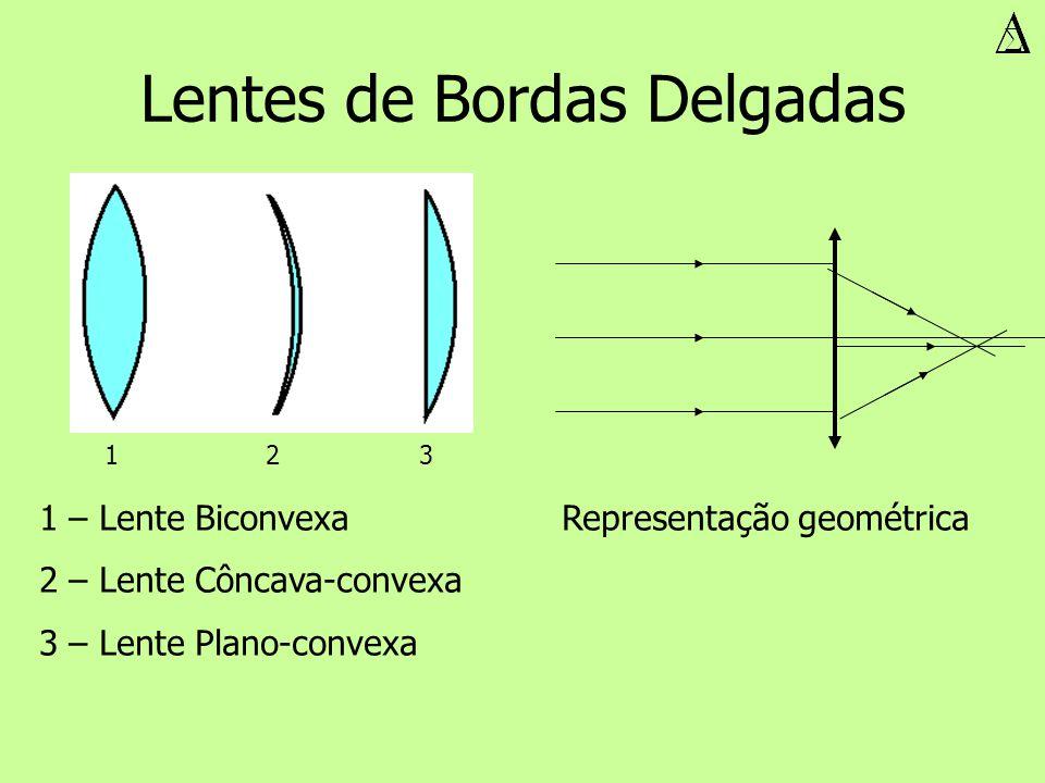 Lente Convergente O Características da Imagem: Virtual, Direita e Maior OBS.: Imagens no lado do objeto são sempre VIRTUAIS!!.