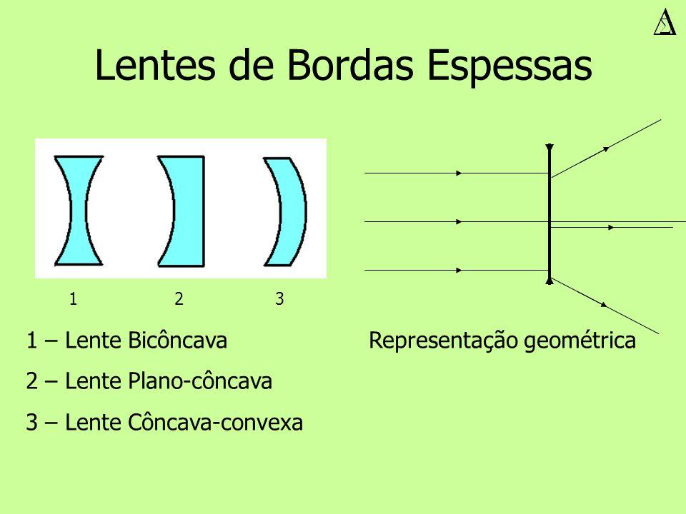 Elementos das lentes esféricas C = centro de curvaturaC (curvatura 1) e C (curvatura 2) F = distância focal F=R/2 F (foco objeto) e F (foco imagem) O = centro óptico da lenteC = pontos antiprincipais FF CC eixo O R