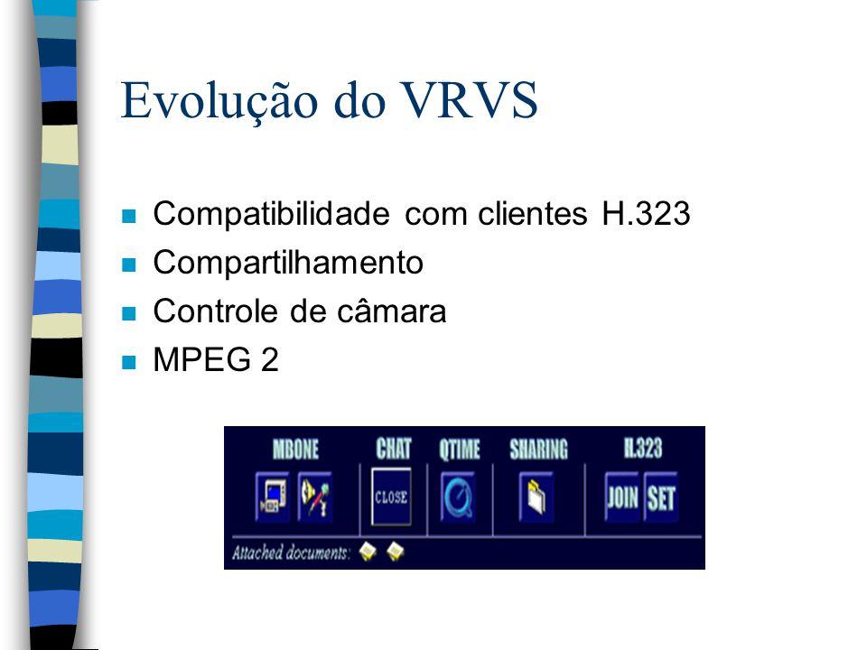 Evolução do VRVS n Compatibilidade com clientes H.323 n Compartilhamento n Controle de câmara n MPEG 2
