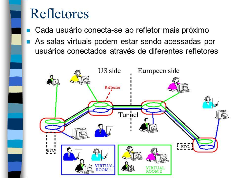 Refletores n Cada usuário conecta-se ao refletor mais próximo n As salas virtuais podem estar sendo acessadas por usuários conectados através de diferentes refletores