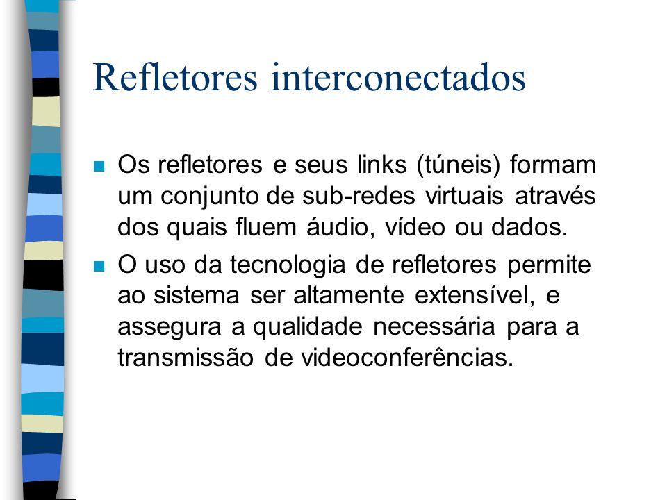 Refletores interconectados n Os refletores e seus links (túneis) formam um conjunto de sub-redes virtuais através dos quais fluem áudio, vídeo ou dado