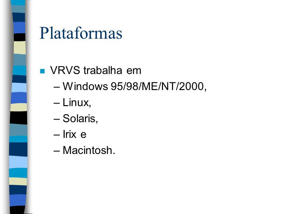 Plataformas n VRVS trabalha em –Windows 95/98/ME/NT/2000, –Linux, –Solaris, –Irix e –Macintosh.