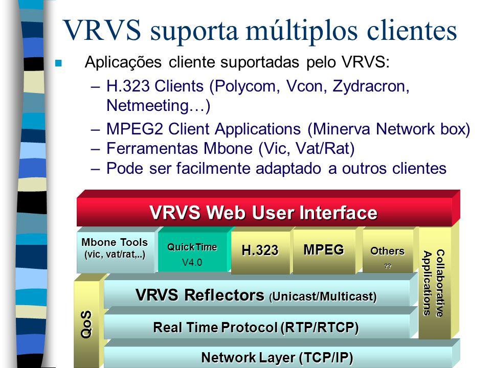 VRVS suporta múltiplos clientes n Aplicações cliente suportadas pelo VRVS: –H.323 Clients (Polycom, Vcon, Zydracron, Netmeeting…) –MPEG2 Client Applications (Minerva Network box) –Ferramentas Mbone (Vic, Vat/Rat) –Pode ser facilmente adaptado a outros clientes QoS VRVS Reflectors ( Unicast/Multicast) Real Time Protocol (RTP/RTCP) Mbone Tools (vic, vat/rat,..) QuickTime V4.0 H.323 MPEG Others?.