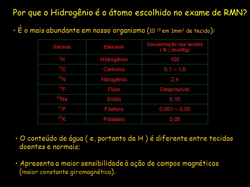 Por que o Hidrogênio é o átomo escolhido no exame de RMN? É o mais abundante em nosso organismo ( 10 19 em 1mm 3 de tecido ): O conteúdo de água ( e,