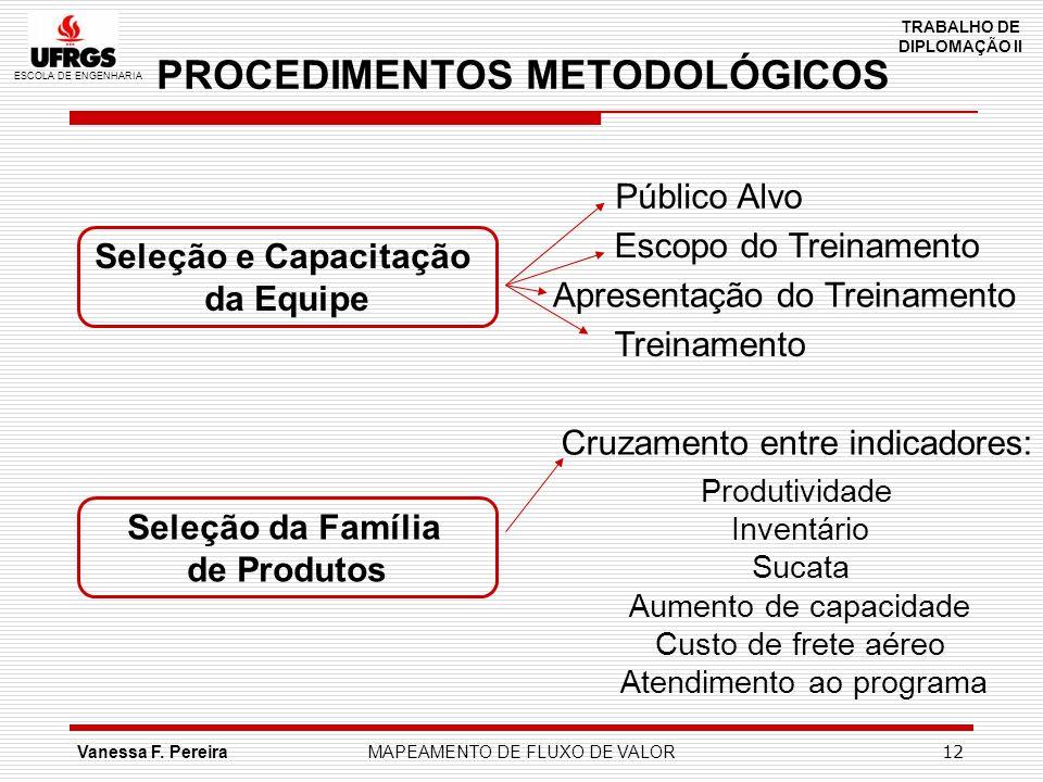 ESCOLA DE ENGENHARIA TRABALHO DE DIPLOMAÇÃO II Vanessa F. PereiraMAPEAMENTO DE FLUXO DE VALOR 12 PROCEDIMENTOS METODOLÓGICOS Seleção e Capacitação da