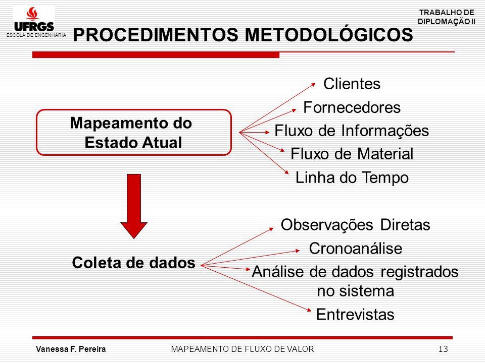ESCOLA DE ENGENHARIA TRABALHO DE DIPLOMAÇÃO II Vanessa F. PereiraMAPEAMENTO DE FLUXO DE VALOR 13 PROCEDIMENTOS METODOLÓGICOS Mapeamento do Estado Atua