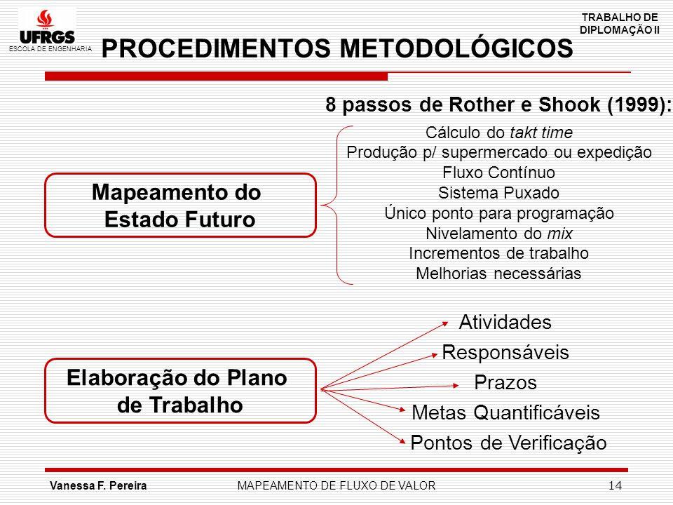 ESCOLA DE ENGENHARIA TRABALHO DE DIPLOMAÇÃO II Vanessa F. PereiraMAPEAMENTO DE FLUXO DE VALOR 14 PROCEDIMENTOS METODOLÓGICOS Mapeamento do Estado Futu