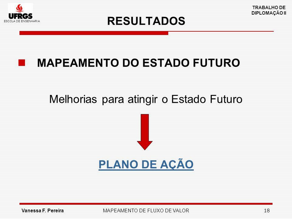 ESCOLA DE ENGENHARIA TRABALHO DE DIPLOMAÇÃO II Vanessa F. PereiraMAPEAMENTO DE FLUXO DE VALOR 18 RESULTADOS MAPEAMENTO DO ESTADO FUTURO Melhorias para
