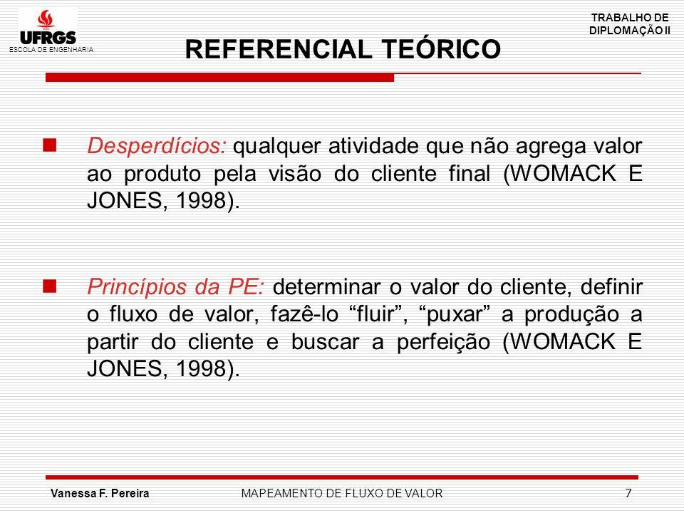 ESCOLA DE ENGENHARIA TRABALHO DE DIPLOMAÇÃO II Vanessa F. PereiraMAPEAMENTO DE FLUXO DE VALOR 7 REFERENCIAL TEÓRICO Desperdícios: qualquer atividade q