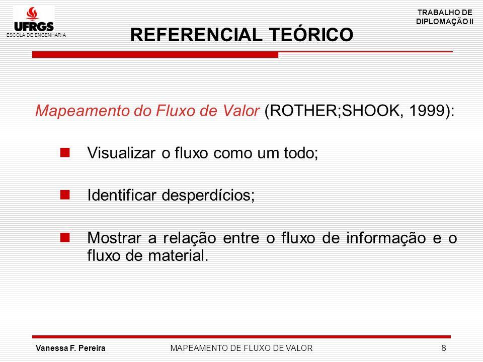 ESCOLA DE ENGENHARIA TRABALHO DE DIPLOMAÇÃO II Vanessa F. PereiraMAPEAMENTO DE FLUXO DE VALOR 8 REFERENCIAL TEÓRICO Mapeamento do Fluxo de Valor (ROTH