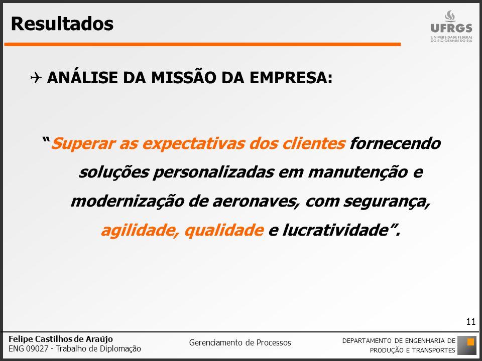 Resultados ANÁLISE DA MISSÃO DA EMPRESA: Superar as expectativas dos clientes fornecendo soluções personalizadas em manutenção e modernização de aeron