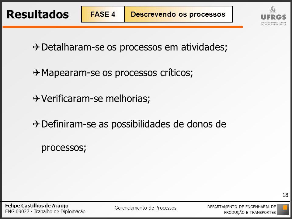 Resultados Detalharam-se os processos em atividades; Mapearam-se os processos críticos; Verificaram-se melhorias; Definiram-se as possibilidades de do