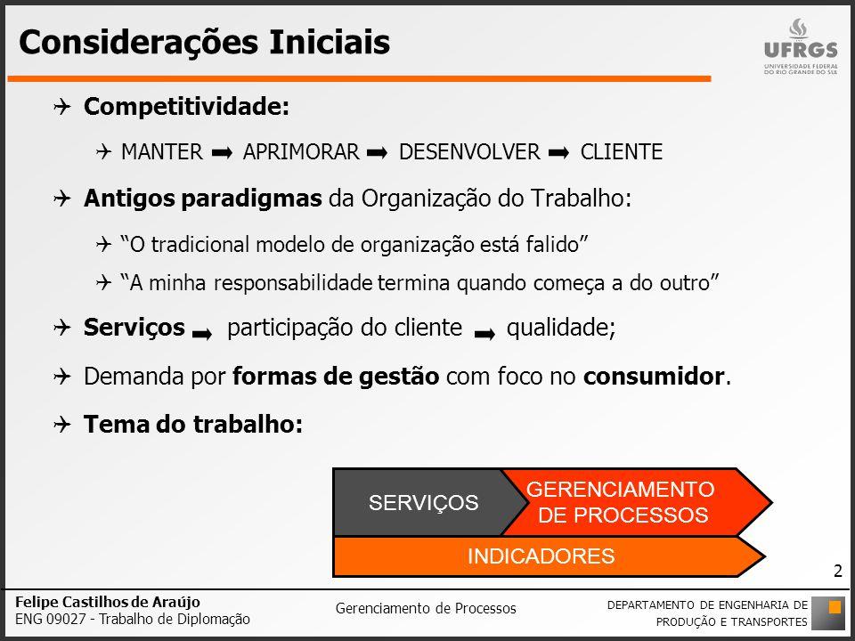 Objetivos Principal: Estruturar um modelo de gestão para uma empresa de serviços baseado nos princípios do Gerenciamento de Processos.