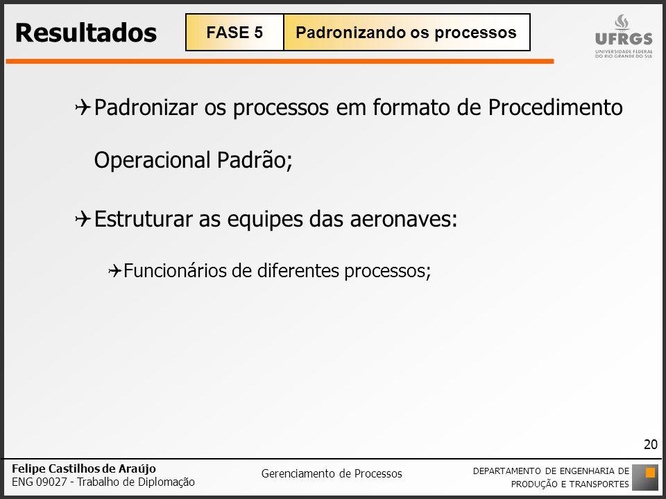 Resultados Padronizar os processos em formato de Procedimento Operacional Padrão; Estruturar as equipes das aeronaves: Funcionários de diferentes proc