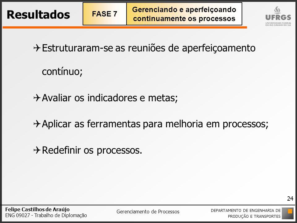 Resultados Estruturaram-se as reuniões de aperfeiçoamento contínuo; Avaliar os indicadores e metas; Aplicar as ferramentas para melhoria em processos;