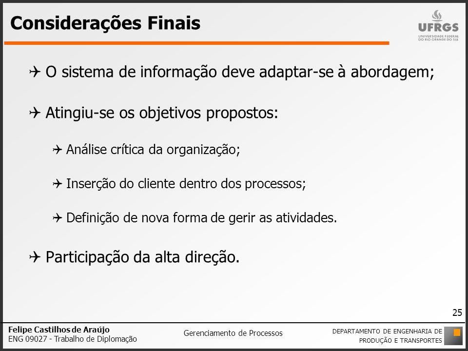 Considerações Finais O sistema de informação deve adaptar-se à abordagem; Atingiu-se os objetivos propostos: Análise crítica da organização; Inserção