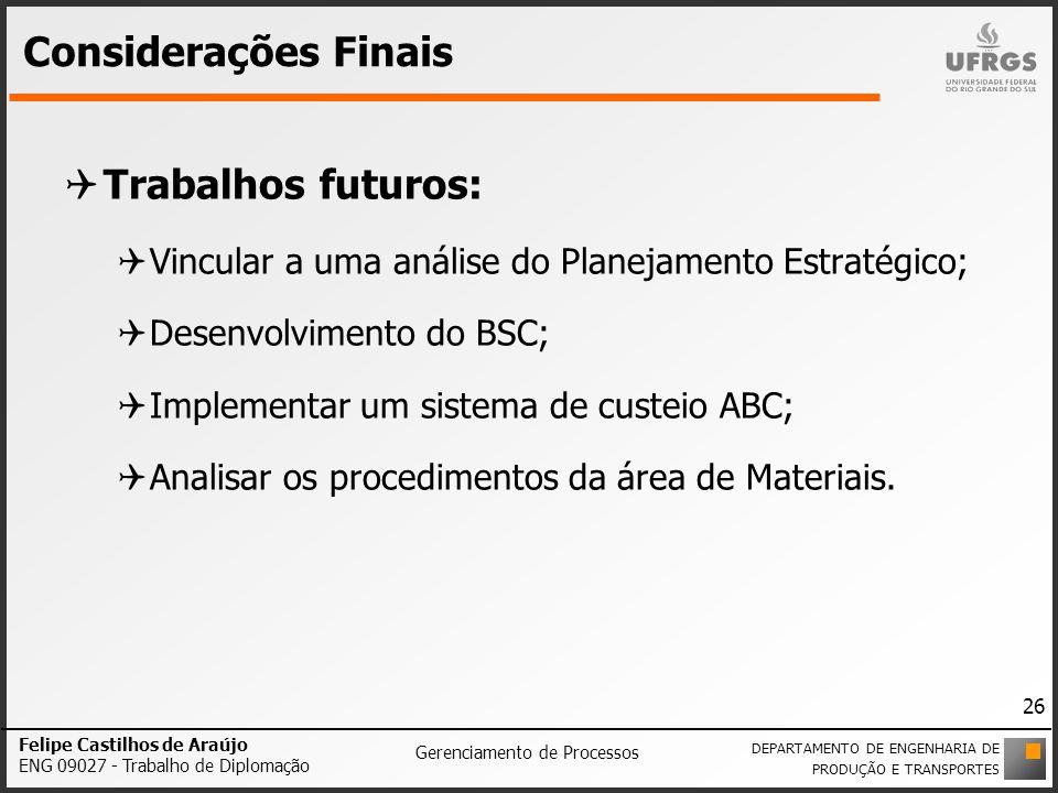 Considerações Finais Trabalhos futuros: Vincular a uma análise do Planejamento Estratégico; Desenvolvimento do BSC; Implementar um sistema de custeio