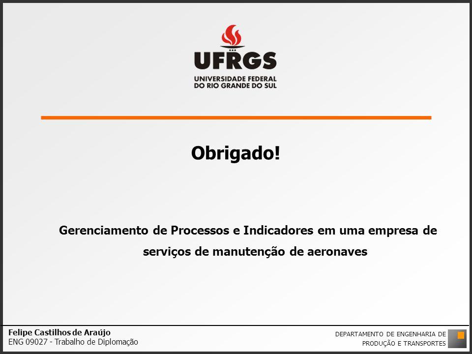 Obrigado! Gerenciamento de Processos e Indicadores em uma empresa de serviços de manutenção de aeronaves Felipe Castilhos de Araújo ENG 09027 - Trabal