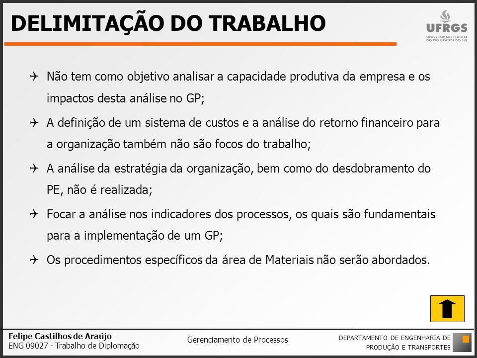 DELIMITAÇÃO DO TRABALHO Não tem como objetivo analisar a capacidade produtiva da empresa e os impactos desta análise no GP; A definição de um sistema