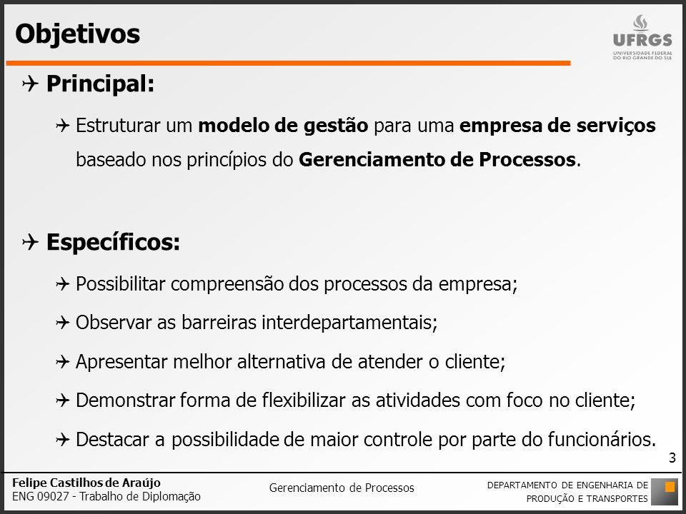 Objetivos Principal: Estruturar um modelo de gestão para uma empresa de serviços baseado nos princípios do Gerenciamento de Processos. Específicos: Po