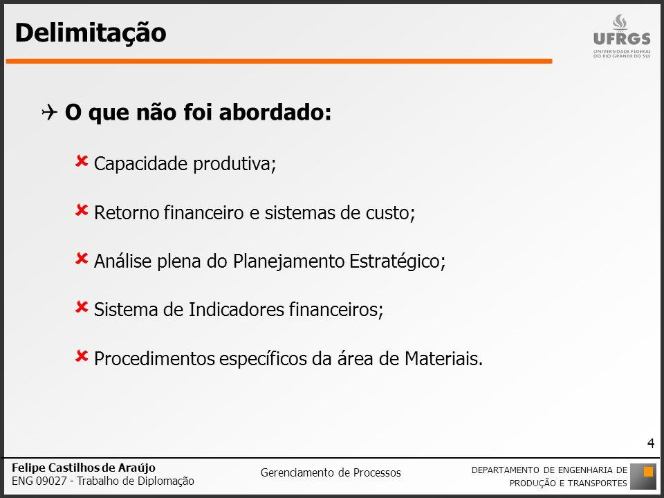 O que não foi abordado: Capacidade produtiva; Retorno financeiro e sistemas de custo; Análise plena do Planejamento Estratégico; Sistema de Indicadore